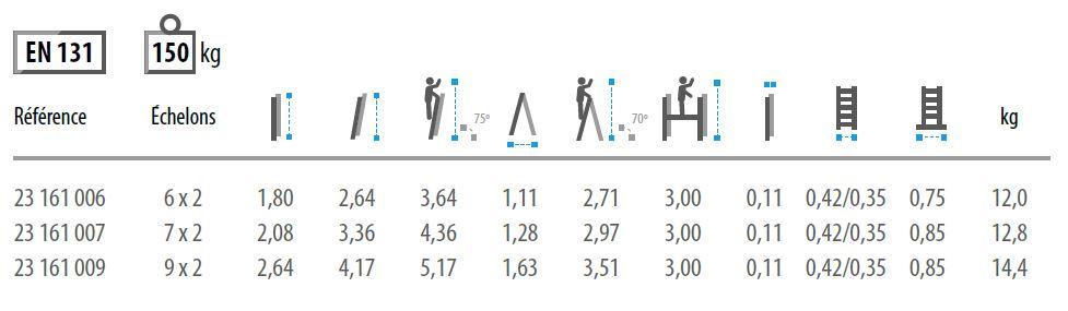 escalera-andamio multiusos Échafaudage-échelle 2 plans   chafaudage   chelle 2 plans pro