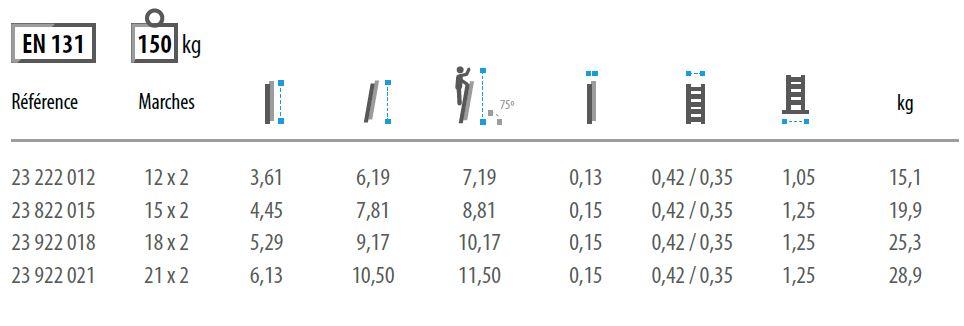 escalera doble extensión mecánica Échelle à coulisse à corde 2 plans   chelle    coulisse    corde 2 plans