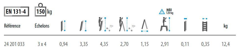 escalera articulada multiposiciones Échelle articulée multi-positions   chelle articul  e multi positions