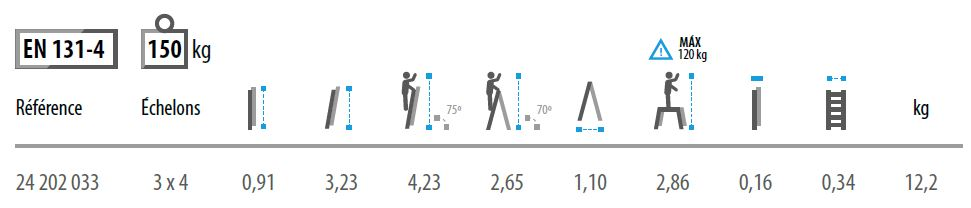 escalera articulada telescópica multiposiciones Échelle articulée télescopique multi-positions   chelle articul  e t  lescopique multi positions