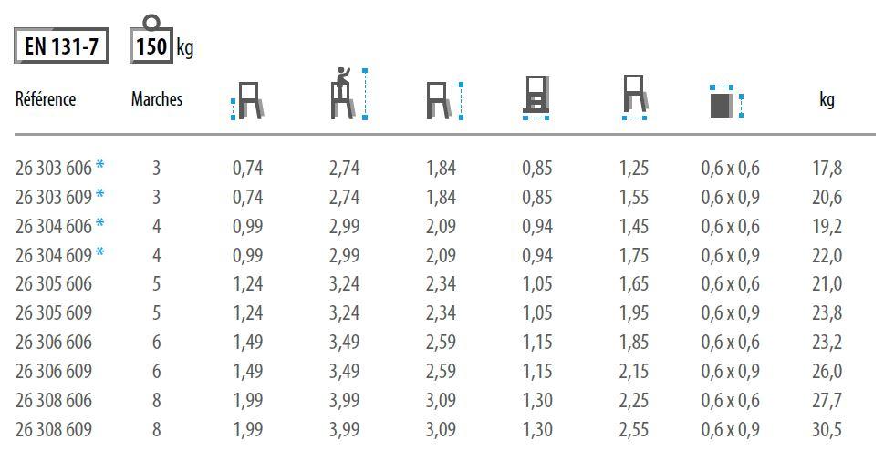 escalera de plataforma móvil, ep-2 accesos Échelle plate-forme roulante EP-2 accès   chelle plate forme roulante EP 2 acc  s
