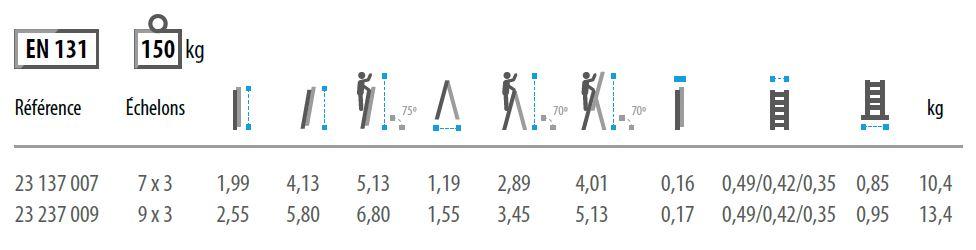 escalera triple, múltiple con base Échelle transformable 3 plans   chelle transformable 3 plans pro