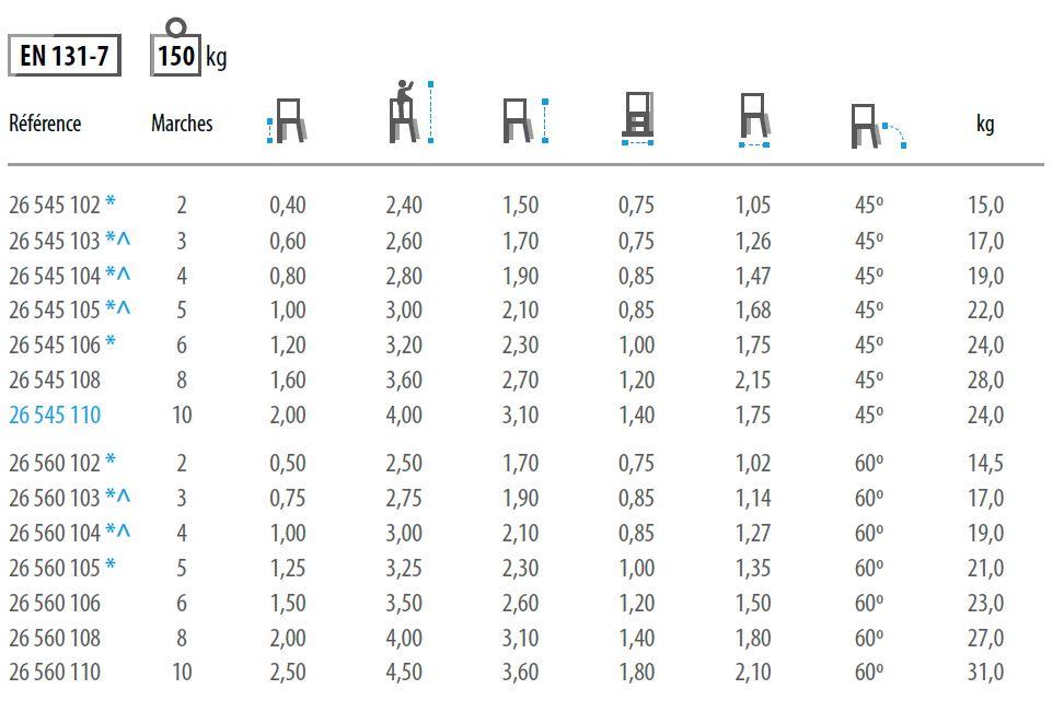 escaleras de plataforma móviles max 45º y 60º Échelles plate-forme roulante MAX 45° et 60°   chelles plate forme roulante MAX 45   et 60