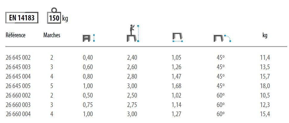 taburetes fijos max de 45º y 60º Marchepieds fixes MAX de 45º et 60º Marchepieds fixes MAX de 45   et 60