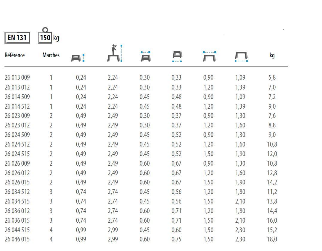 plataforma de trabajo plegable karla Plate-forme de travail pliante KARLA Plate forme de travail pliante KARLA