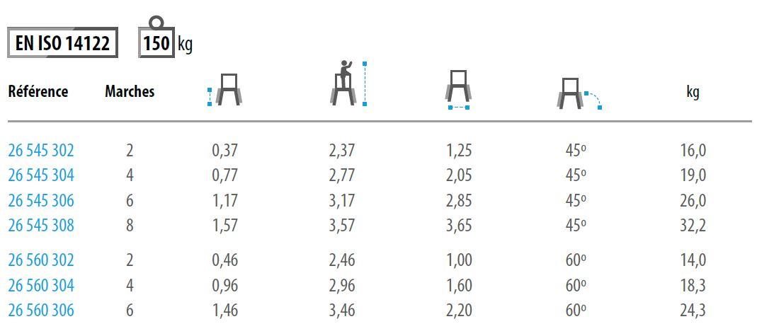 escalera de tijera xl Passerelles à double accès MAX 45º et 60º Passerelles    double acc  s MAX 45   et 60